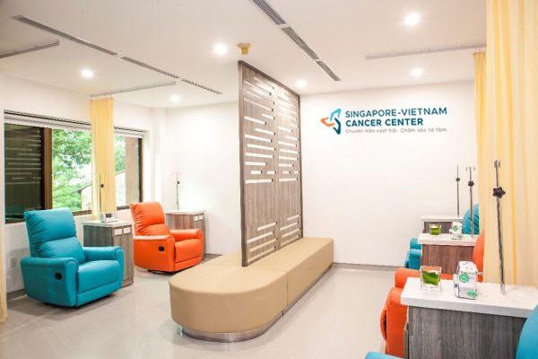 phòng khám SVCC